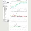 Sosyal Medyayı Yenilenen BoomSocial ile Ölçün