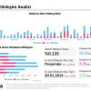 BoomSocial Sektörel Sosyal Medya Analizleri Satışta!