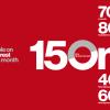 Pinterest 150 Milyon Kullanıcıya Ulaştı