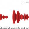 Sesli İmza Kampanyası