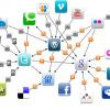 Sosyal Medya Takip ve Algı Analizi