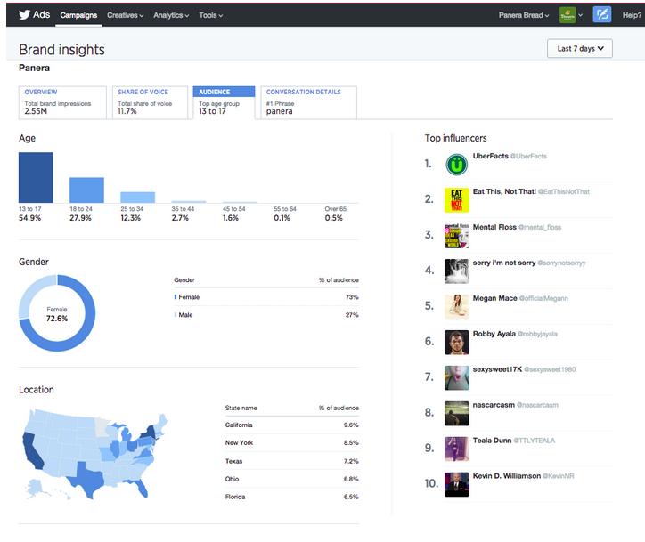Wärtsilä Brand Hub: Twitter Brand Hub Nedir?